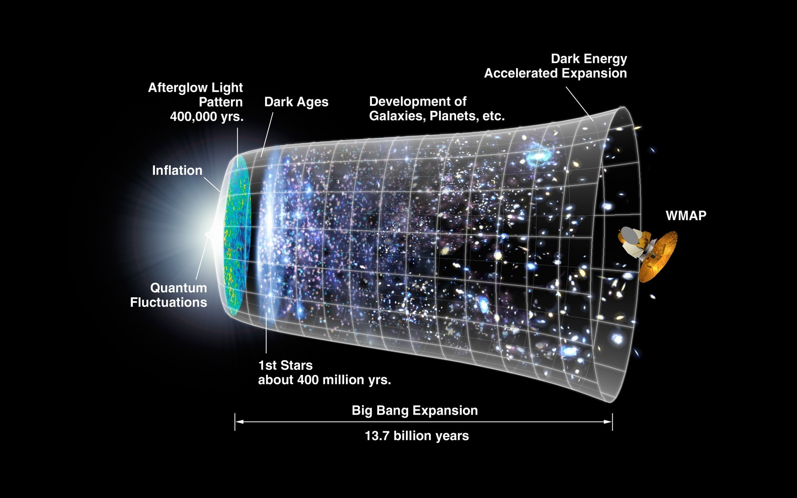 General 2560x1600 diagrams space universe simulation information infographics simple background black background numbers