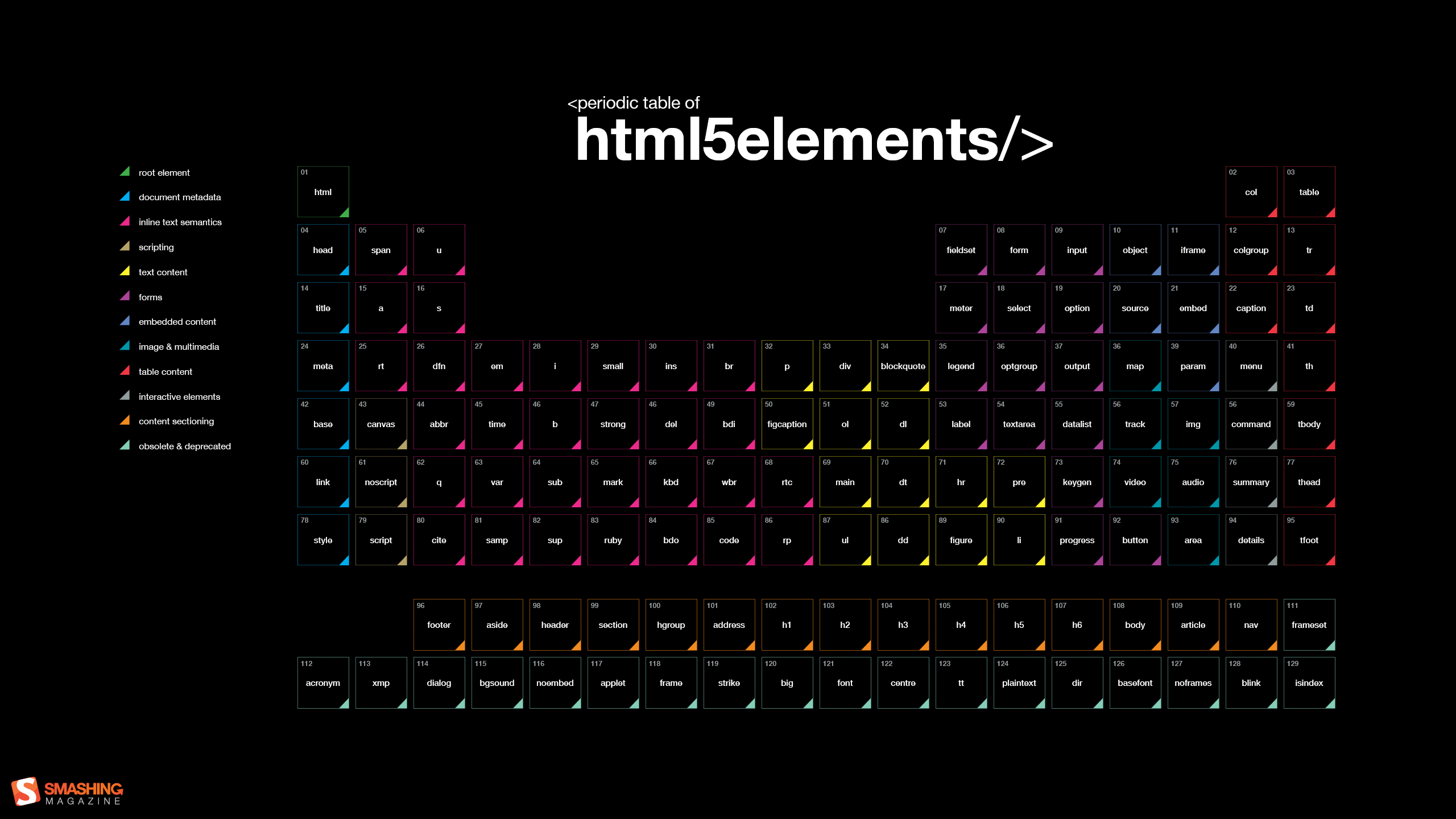 General 2560x1440 HTML code programming periodic table black background Smashing Magazine diagrams computer