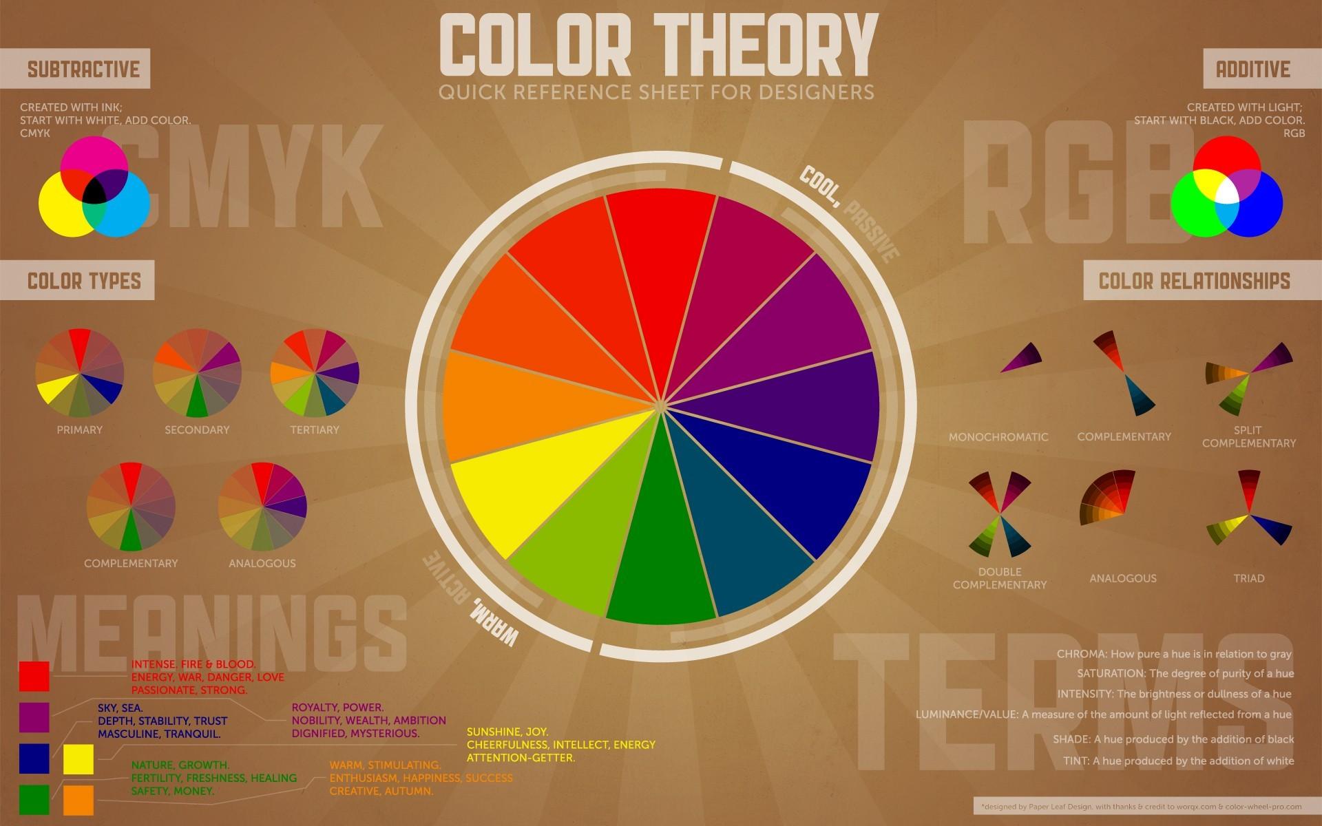 General 1920x1200 typography information RGB CMYK color wheel