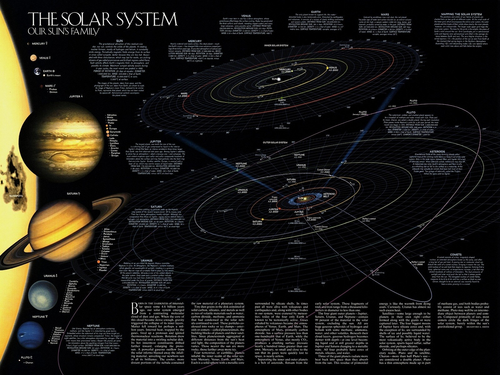 General 1600x1200 Solar System space planet information diagrams