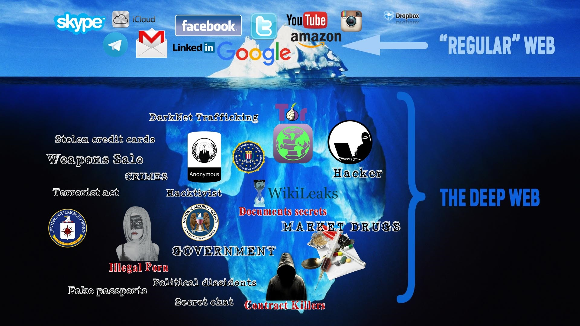 General 1920x1080 deep web internet dark dangerous technology hackers