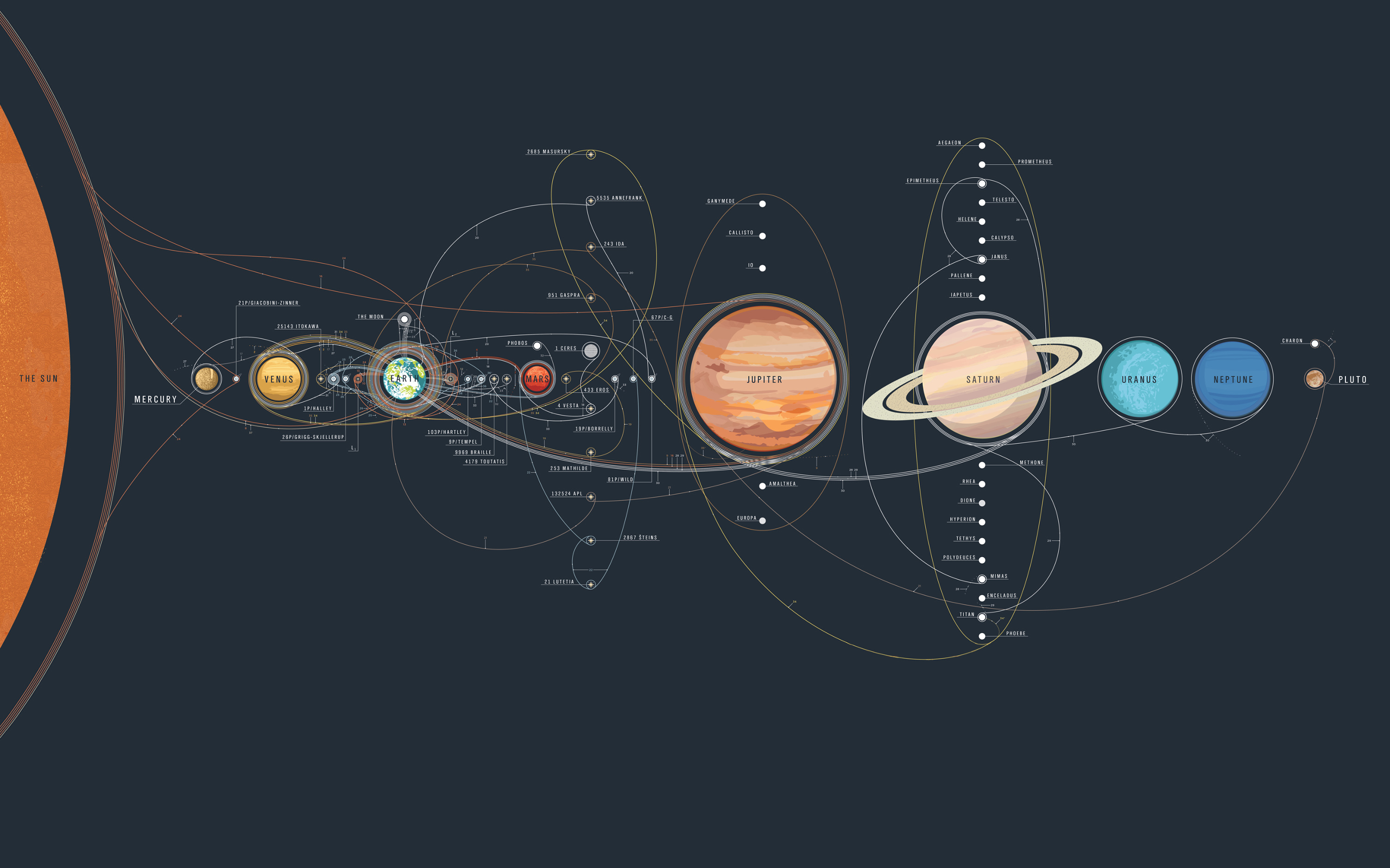 General 2560x1600 space exploration universe Solar System NASA Earth Mars Venus Uranus Neptune Saturn Mercury Pluto