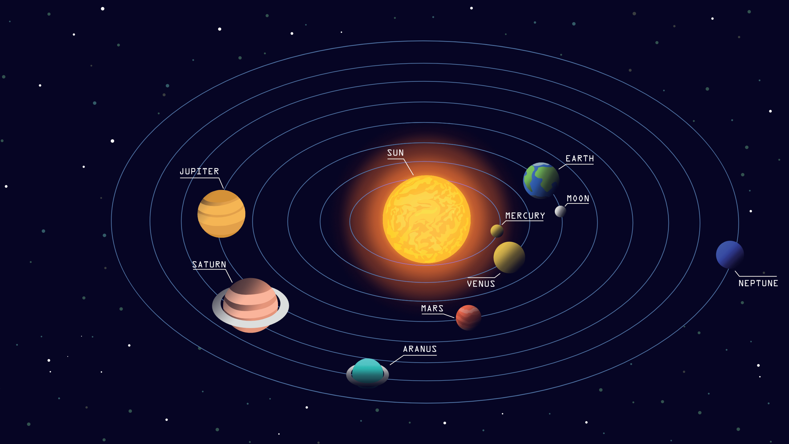 General 2560x1440 planet space illustration Solar System